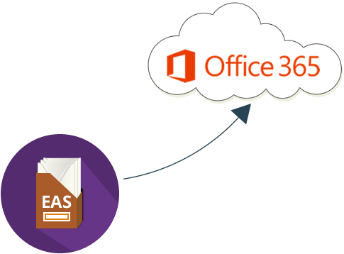 EAS to Office 365 email archive migration