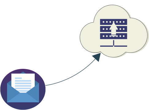email archive migration to the cloud