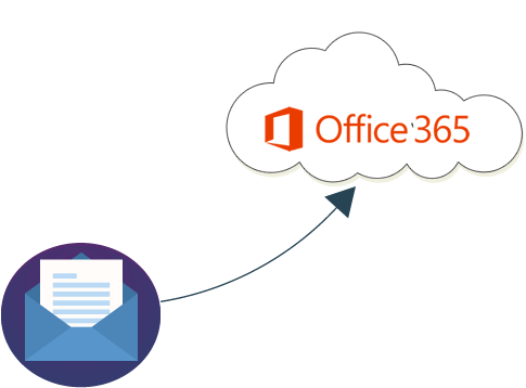 email archive migration to the office 365
